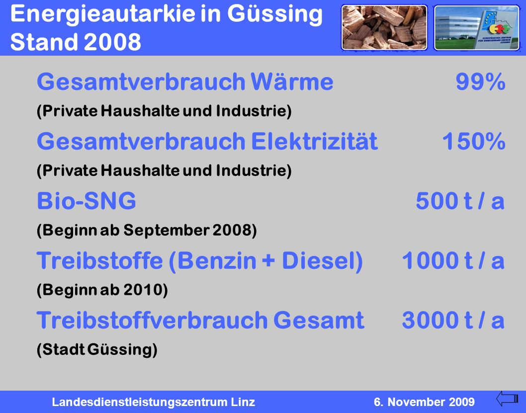 Energieautarkie in Güssing Stand 2008