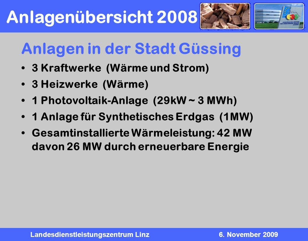 Anlagenübersicht 2008 Anlagen in der Stadt Güssing