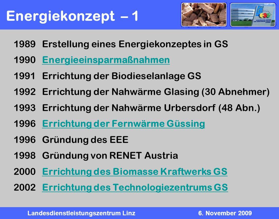 Energiekonzept – 1 Erstellung eines Energiekonzeptes in GS