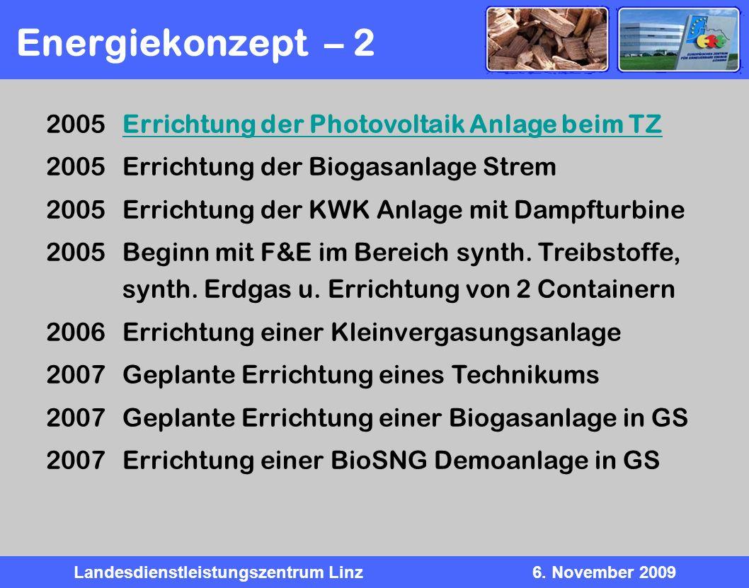 Energiekonzept – 2 2005 Errichtung der Photovoltaik Anlage beim TZ