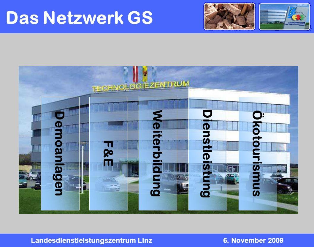 Das Netzwerk GS Demoanlagen F&E Weiterbildung Dienstleistung