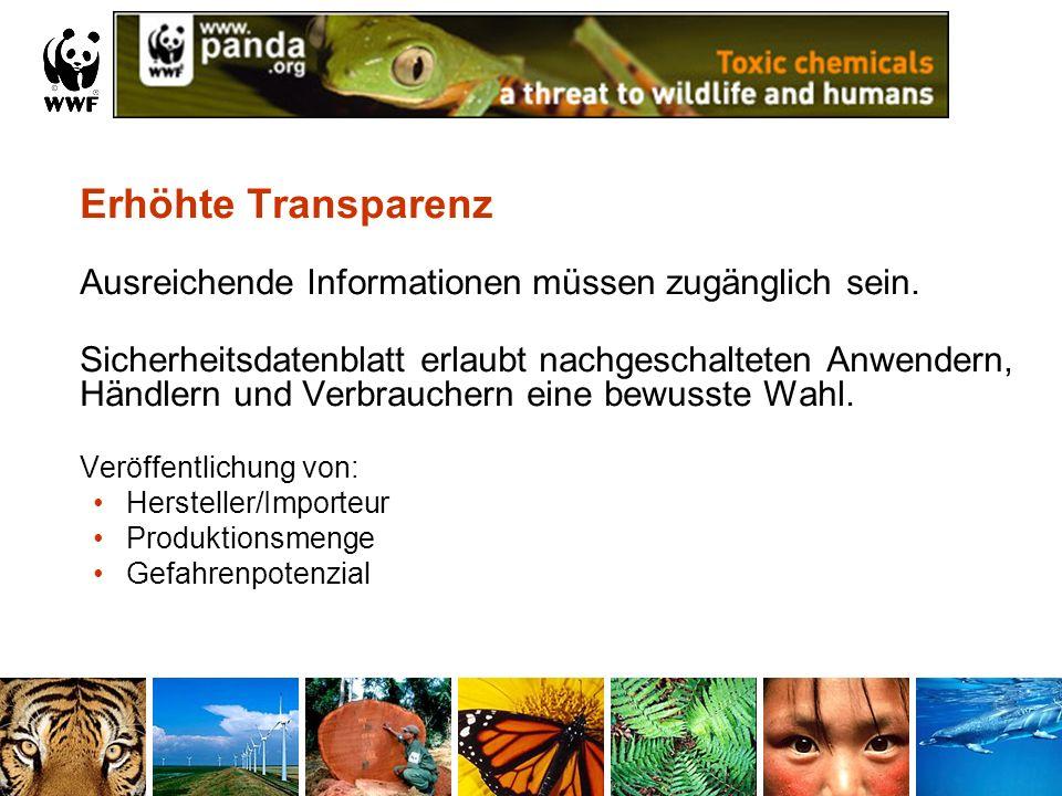 Erhöhte Transparenz Ausreichende Informationen müssen zugänglich sein.