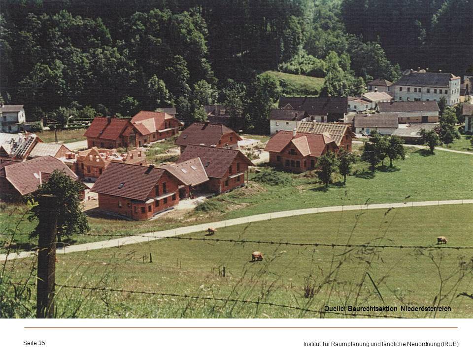 Quelle: Baurechtsaktion Niederösterreich