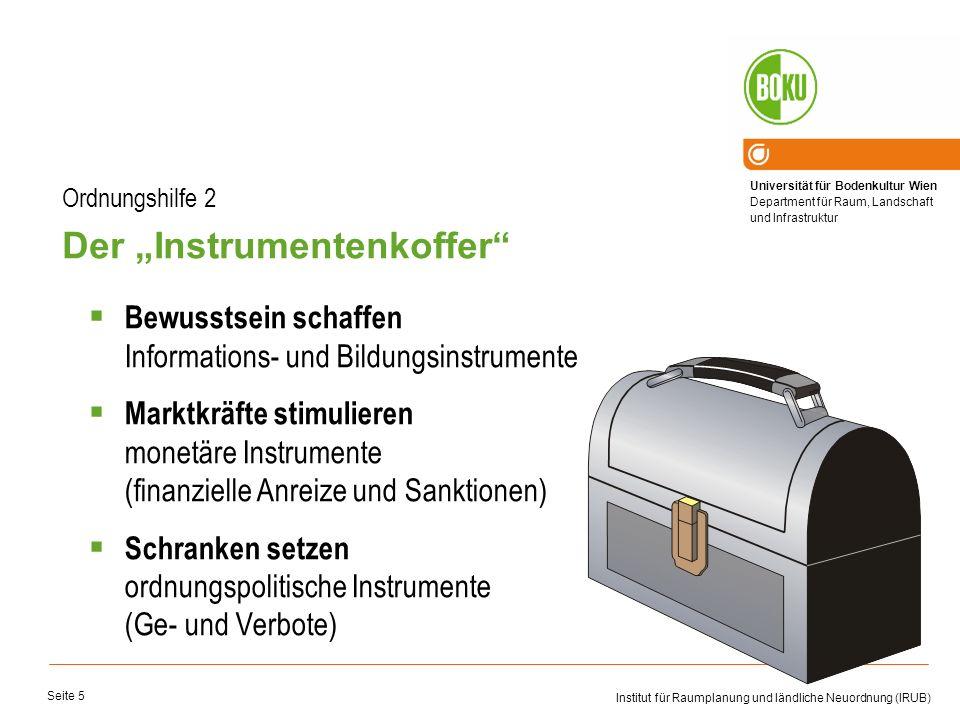 """Der """"Instrumentenkoffer"""