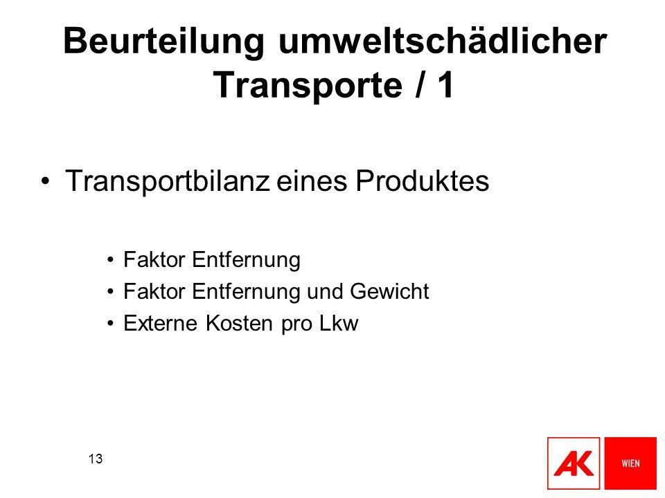 Beurteilung umweltschädlicher Transporte / 1
