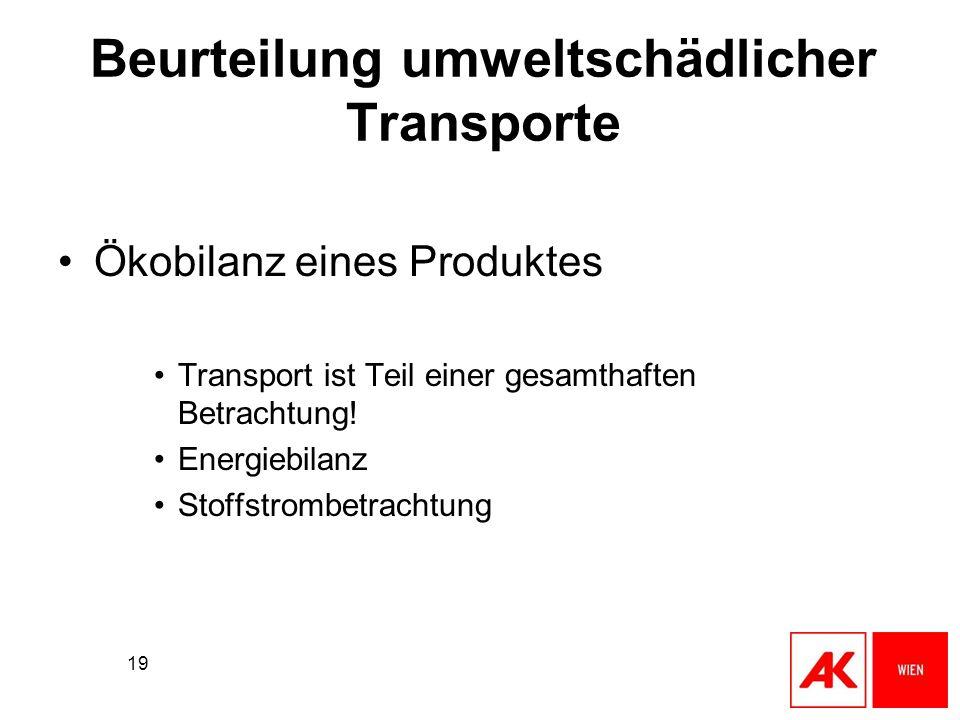 Beurteilung umweltschädlicher Transporte