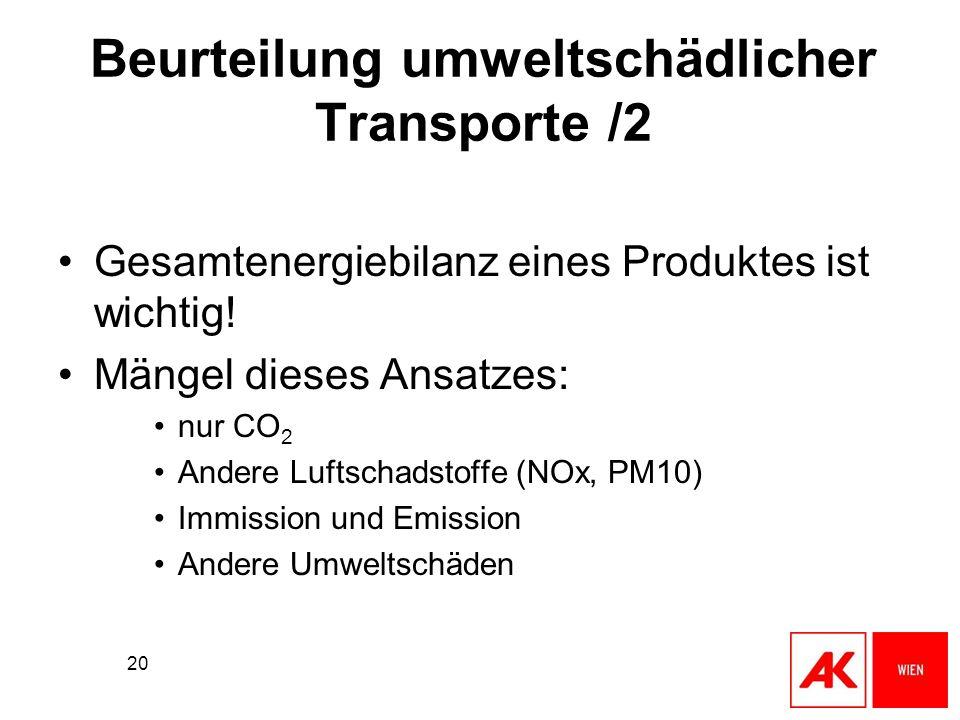 Beurteilung umweltschädlicher Transporte /2