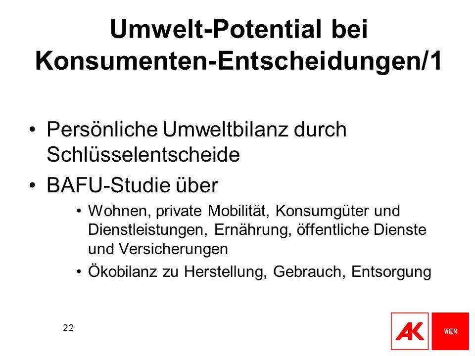 Umwelt-Potential bei Konsumenten-Entscheidungen/1