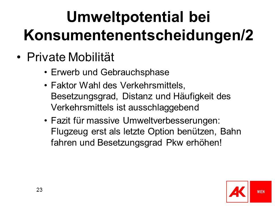 Umweltpotential bei Konsumentenentscheidungen/2