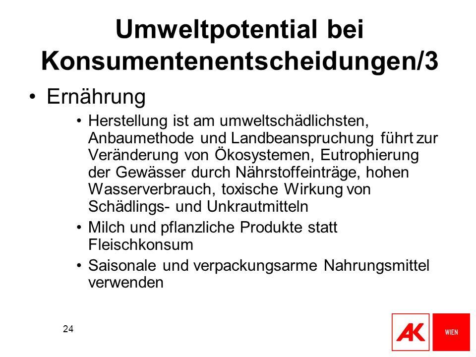 Umweltpotential bei Konsumentenentscheidungen/3