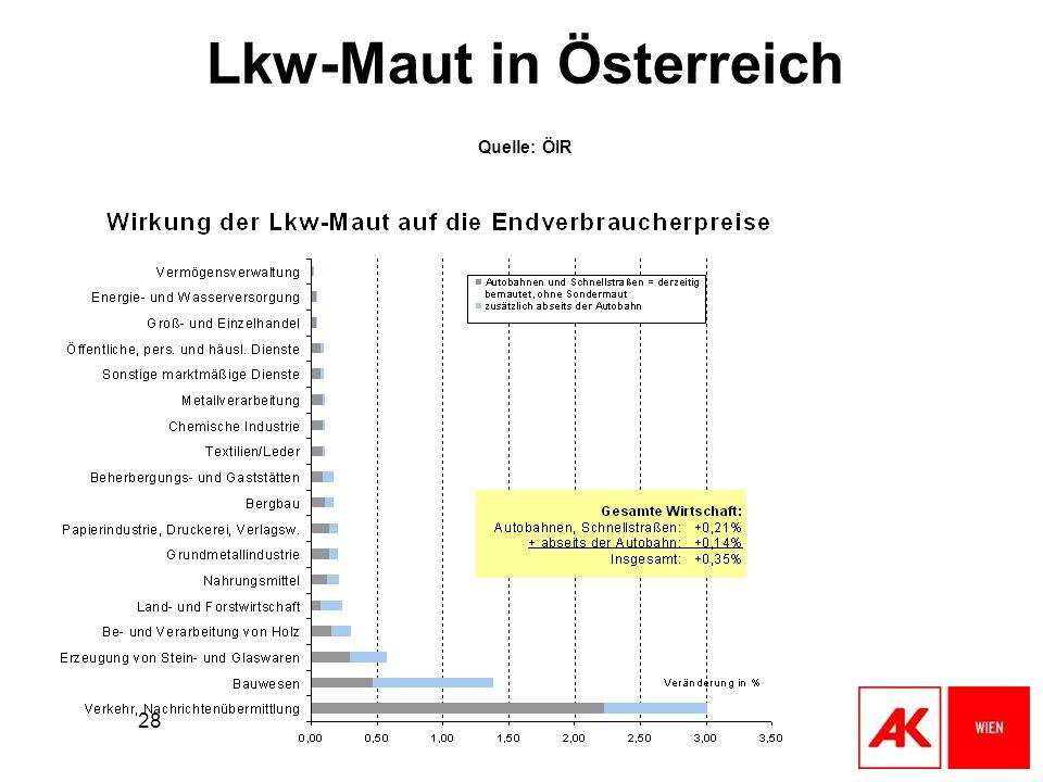 Lkw-Maut in Österreich Quelle: ÖIR