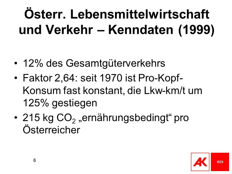 Österr. Lebensmittelwirtschaft und Verkehr – Kenndaten (1999)