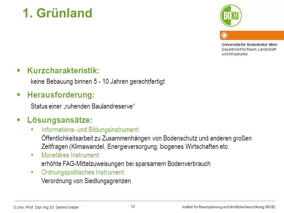 1. Grünland Kurzcharakteristik: Herausforderung: Lösungsansätze: