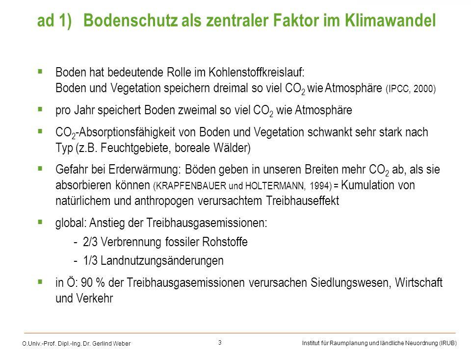 ad 1) Bodenschutz als zentraler Faktor im Klimawandel