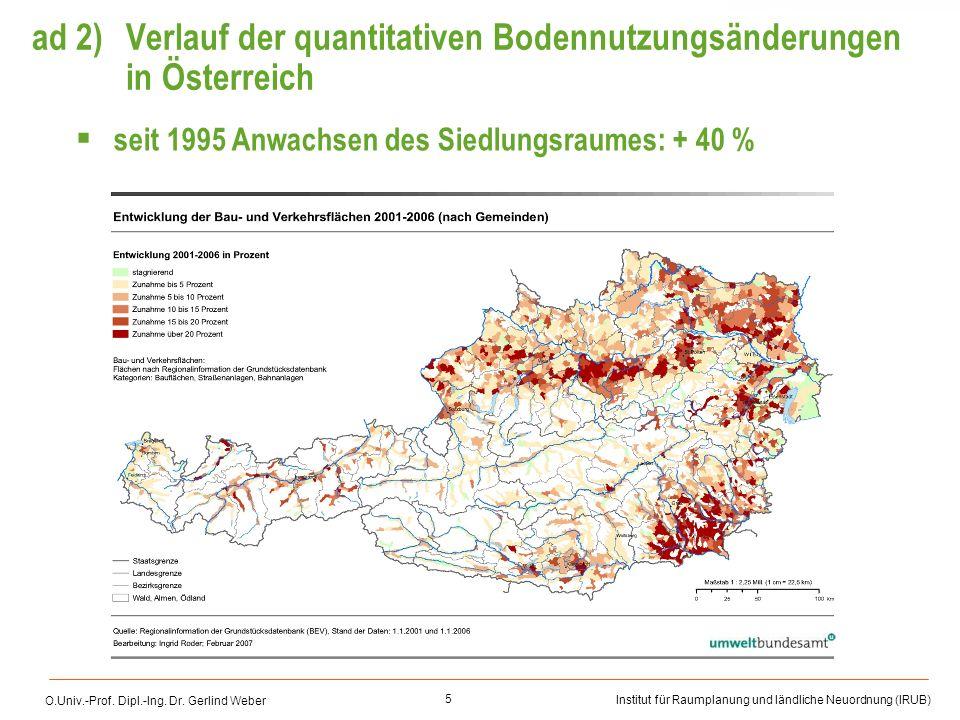 ad 2) Verlauf der quantitativen Bodennutzungsänderungen in Österreich