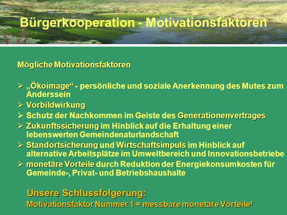 Bürgerkooperation - Motivationsfaktoren