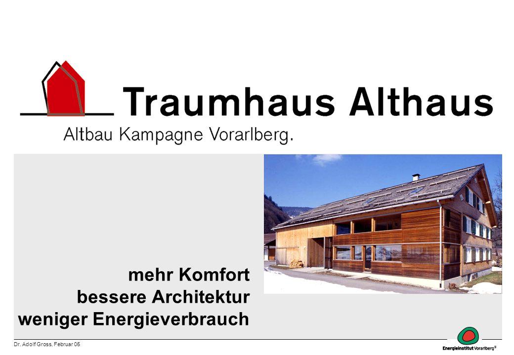 mehr Komfort bessere Architektur weniger Energieverbrauch