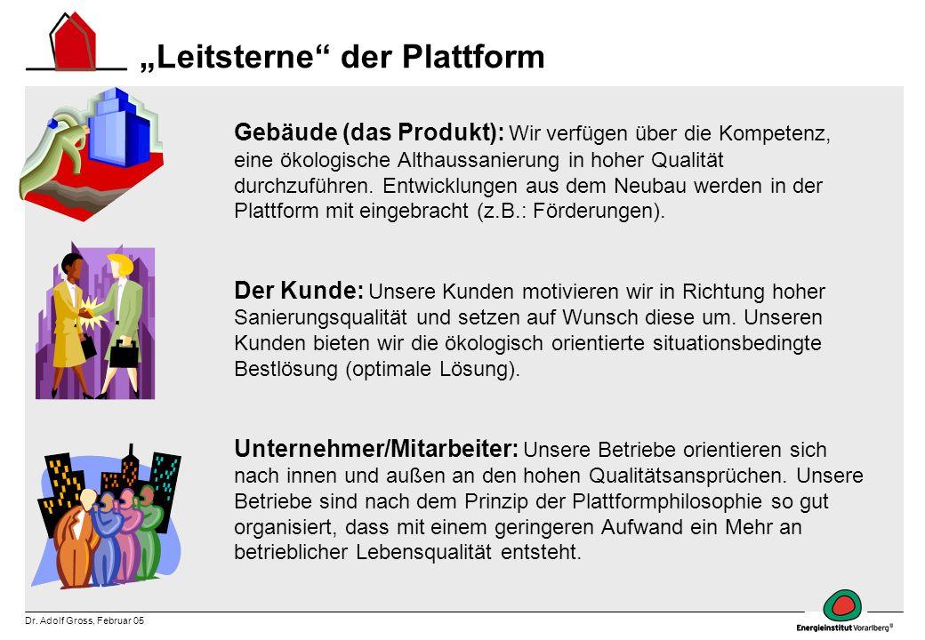 """""""Leitsterne der Plattform"""