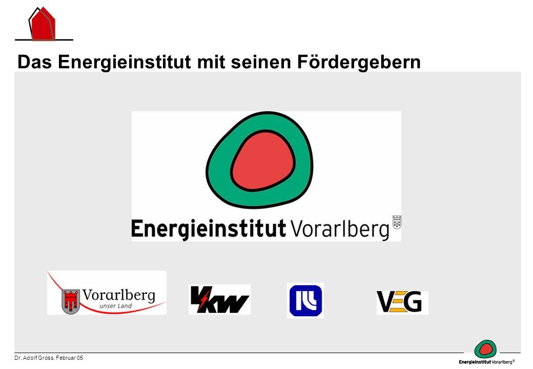 Das Energieinstitut mit seinen Fördergebern