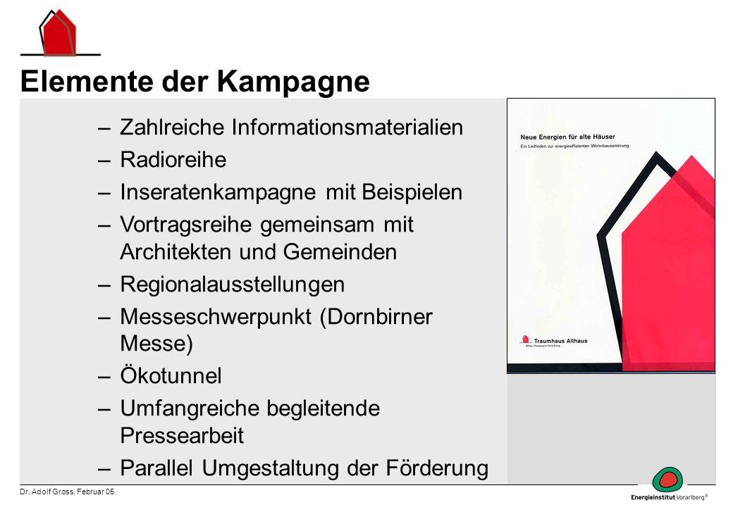 Elemente der Kampagne Zahlreiche Informationsmaterialien Radioreihe