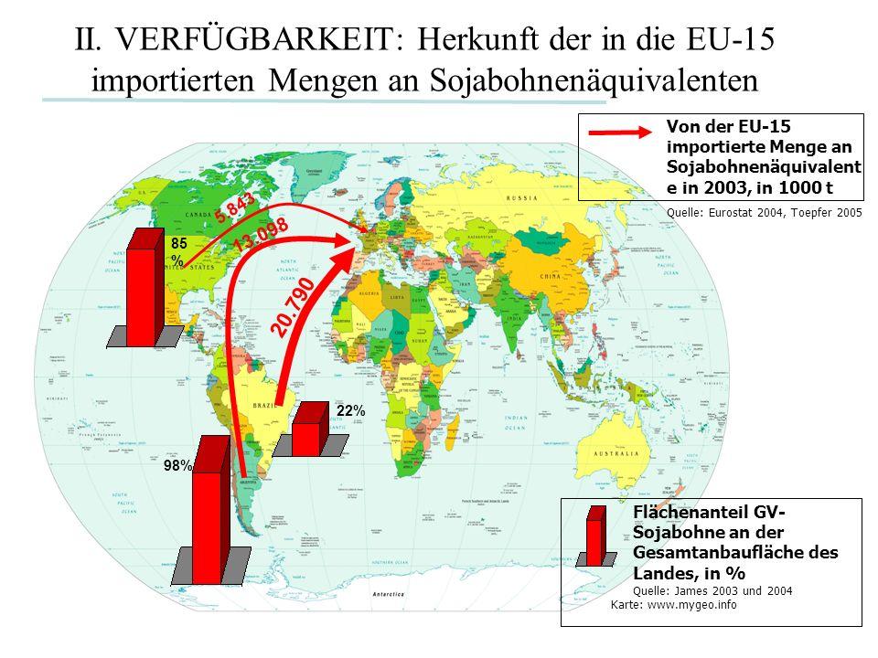II. VERFÜGBARKEIT: Herkunft der in die EU-15 importierten Mengen an Sojabohnenäquivalenten
