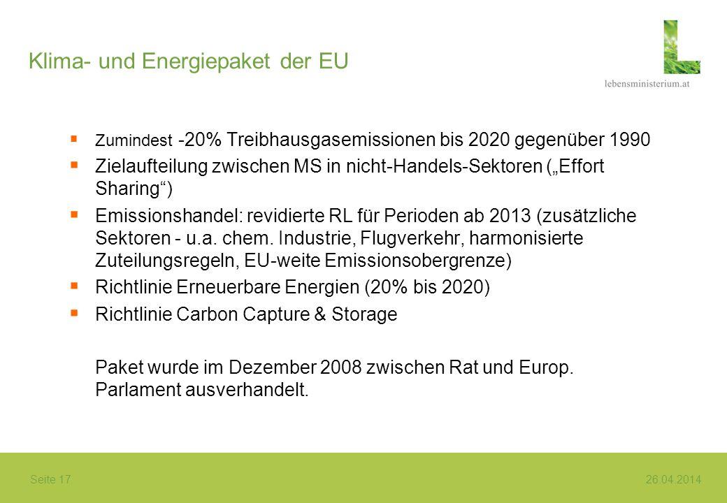Klima- und Energiepaket der EU