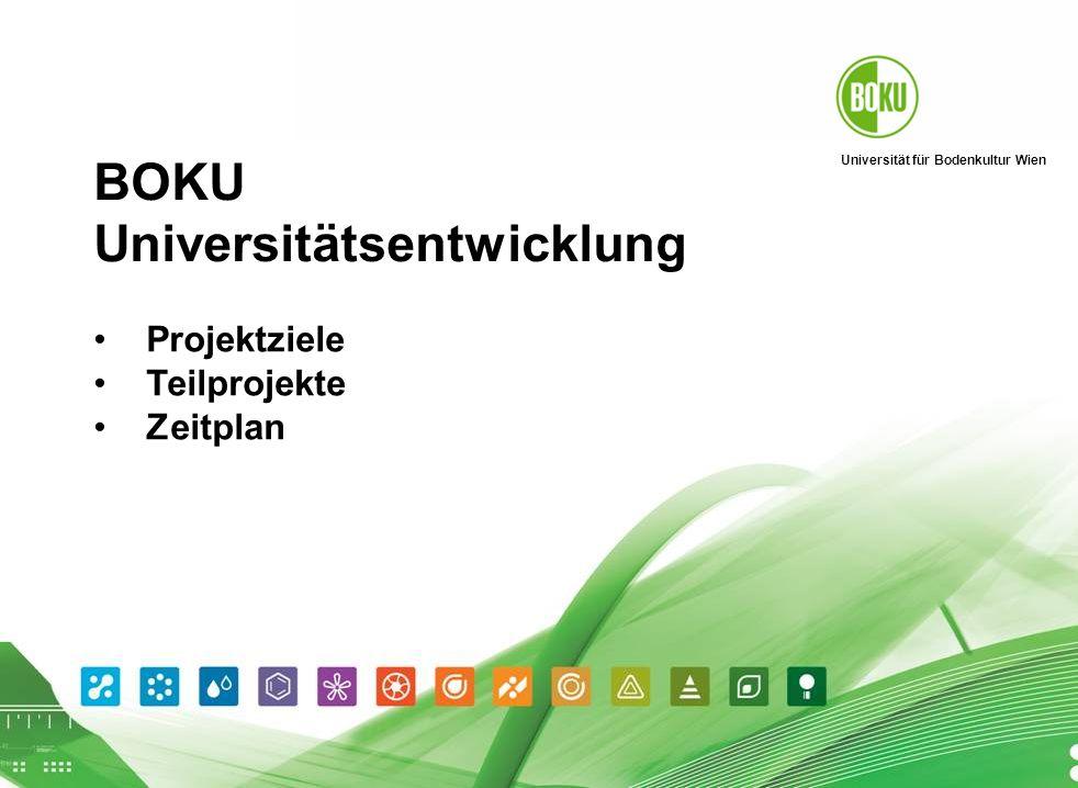 BOKU Universitätsentwicklung