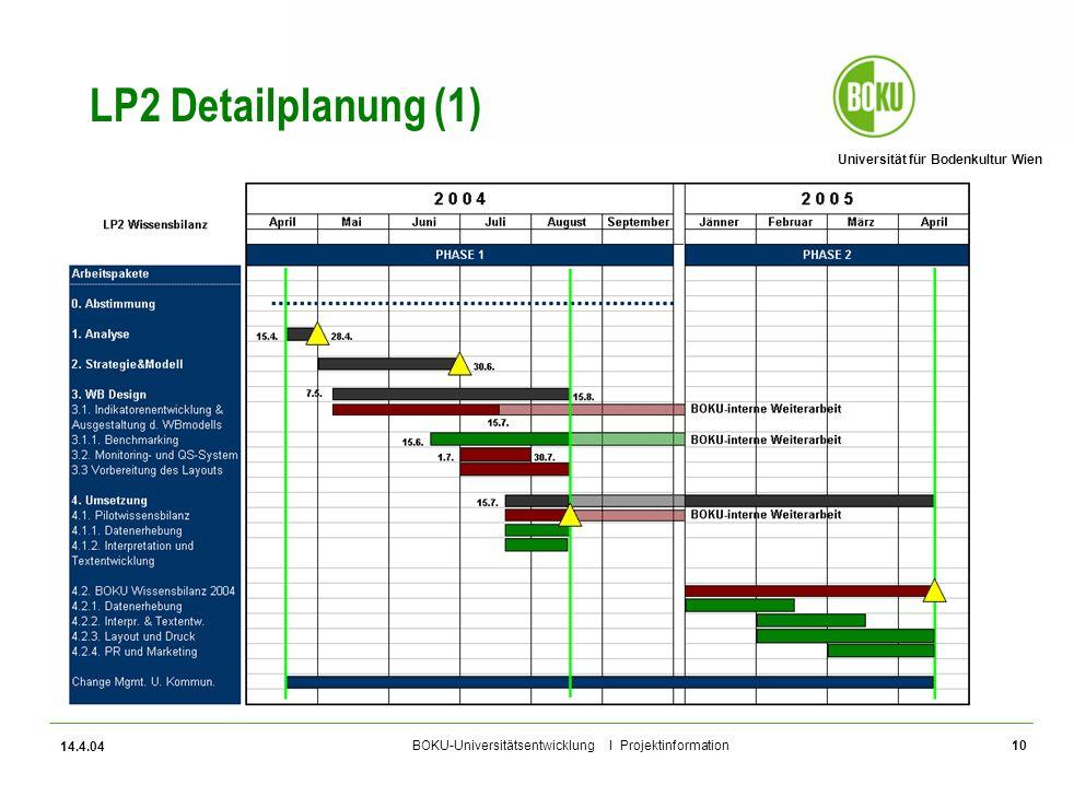 LP2 Detailplanung (1) 14.4.04