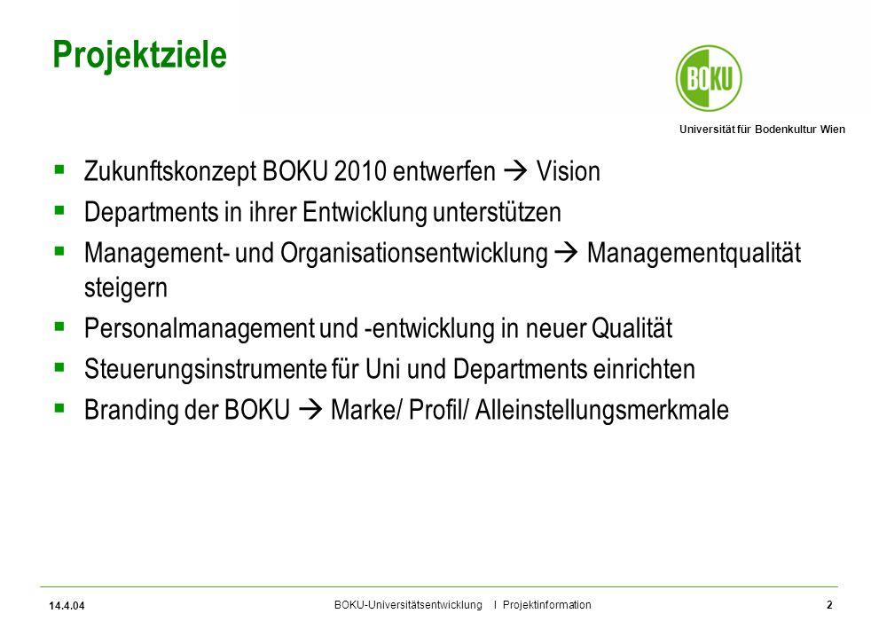 Projektziele Zukunftskonzept BOKU 2010 entwerfen  Vision
