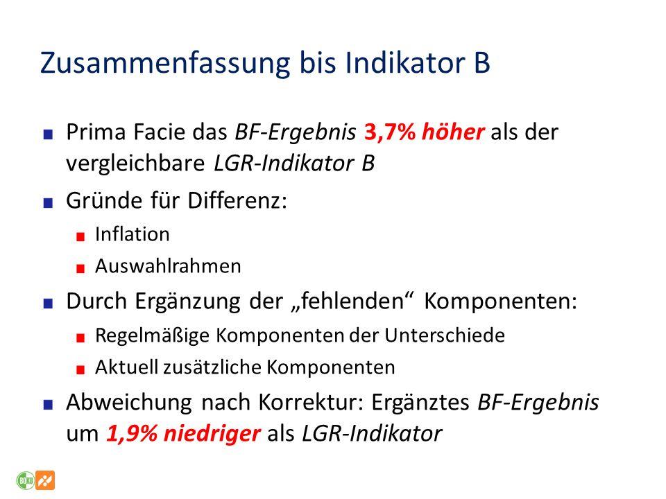 Zusammenfassung bis Indikator B