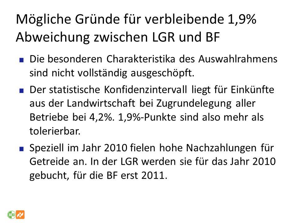 Mögliche Gründe für verbleibende 1,9% Abweichung zwischen LGR und BF