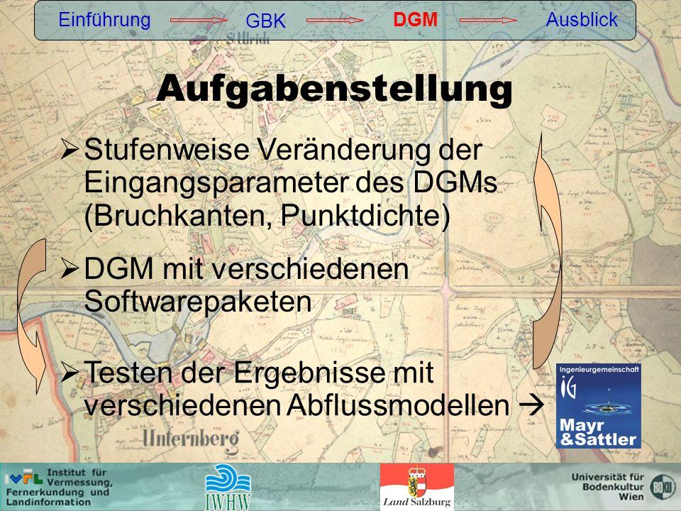 Einführung GBK. DGM. Ausblick. Aufgabenstellung. Stufenweise Veränderung der Eingangsparameter des DGMs (Bruchkanten, Punktdichte)