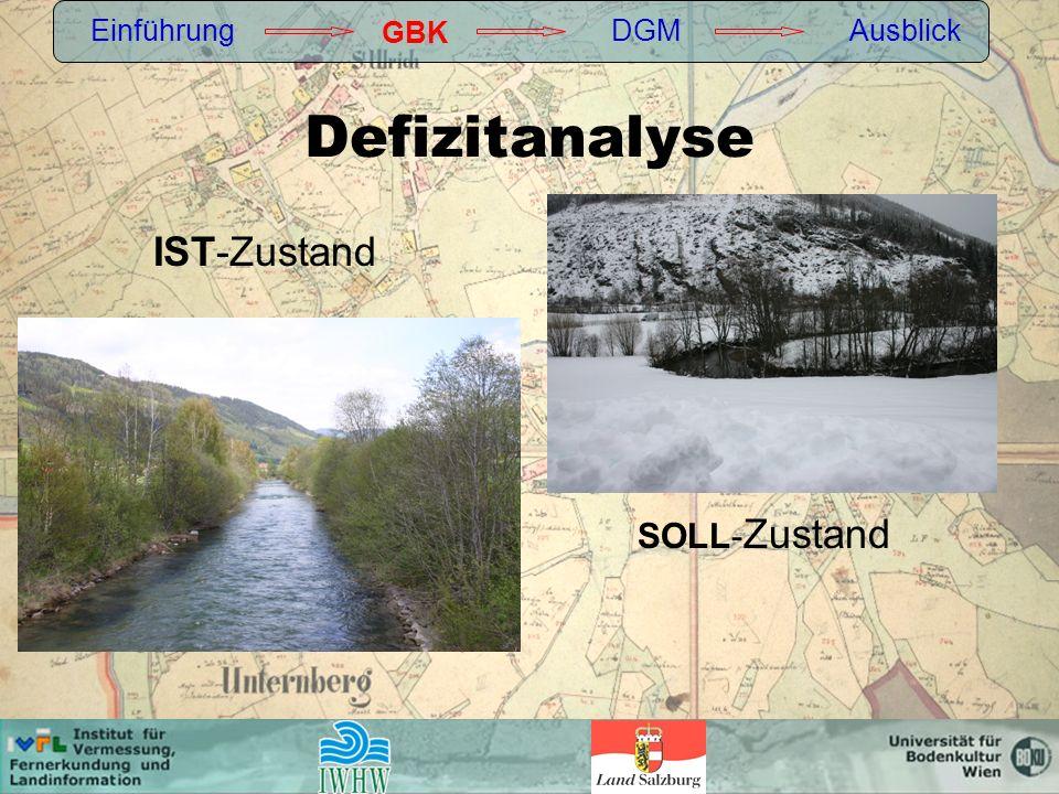 Einführung GBK DGM Ausblick Defizitanalyse IST-Zustand SOLL-Zustand