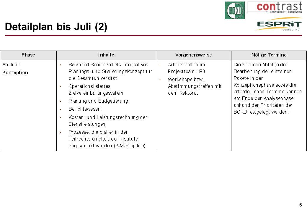 Detailplan bis Juli (2)