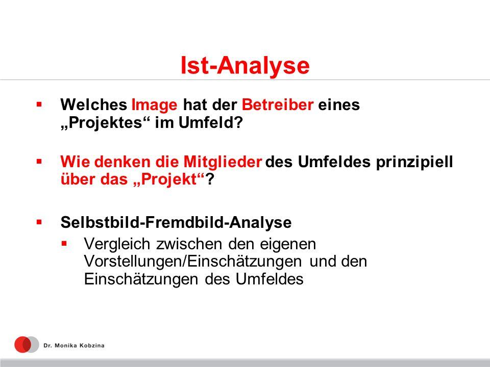 """Ist-Analyse Welches Image hat der Betreiber eines """"Projektes im Umfeld Wie denken die Mitglieder des Umfeldes prinzipiell über das """"Projekt"""