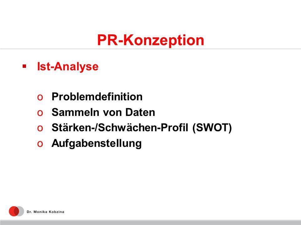 PR-Konzeption Ist-Analyse Problemdefinition Sammeln von Daten