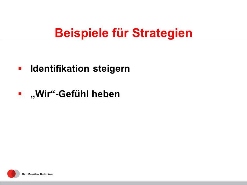 Beispiele für Strategien