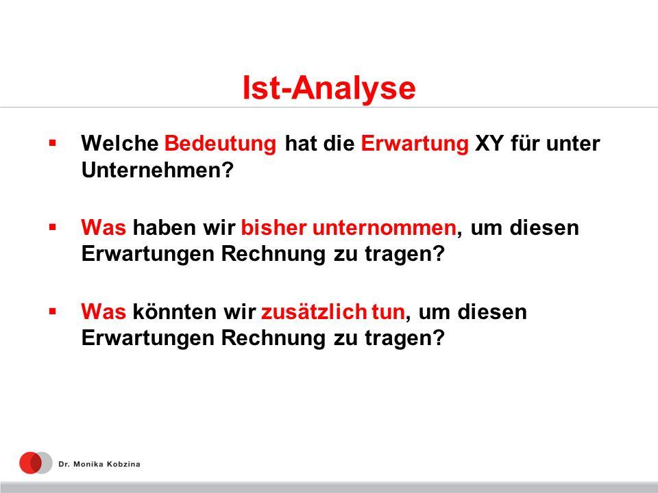 Ist-Analyse Welche Bedeutung hat die Erwartung XY für unter Unternehmen Was haben wir bisher unternommen, um diesen Erwartungen Rechnung zu tragen