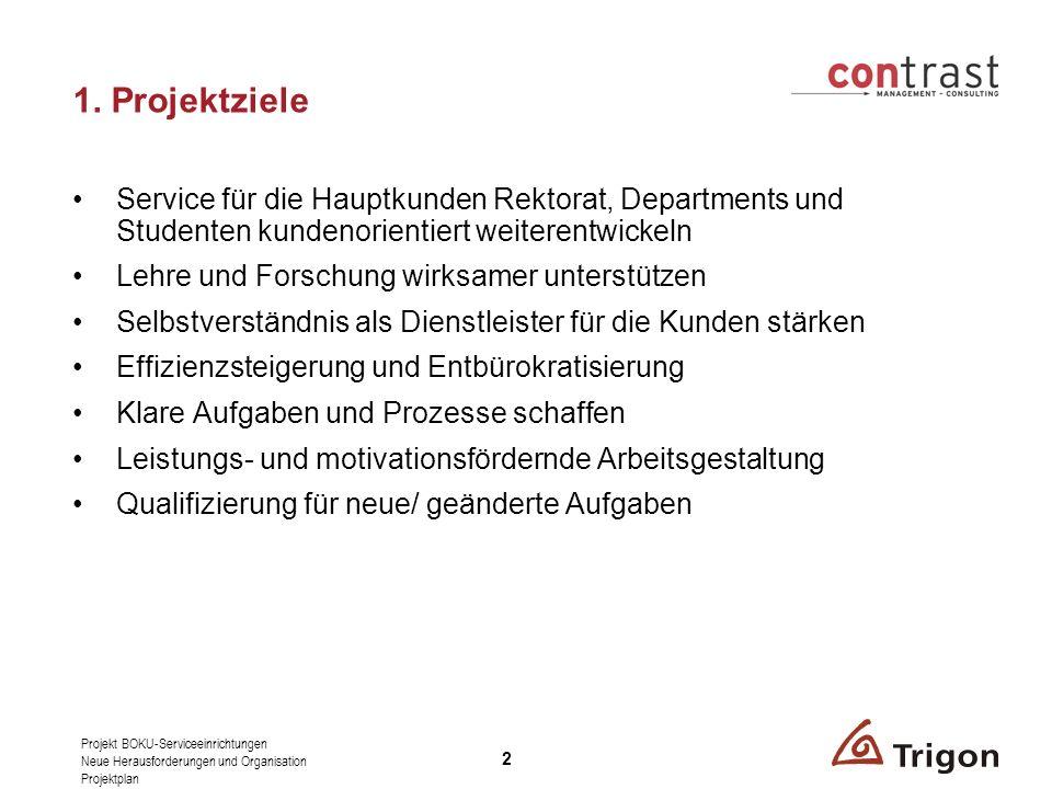 1. Projektziele Service für die Hauptkunden Rektorat, Departments und Studenten kundenorientiert weiterentwickeln.