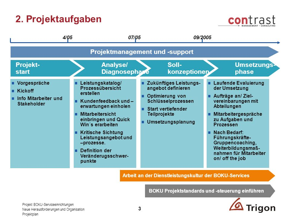 Projektmanagement und -support