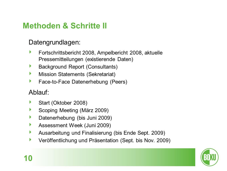 Methoden & Schritte II 10 Datengrundlagen: Ablauf: