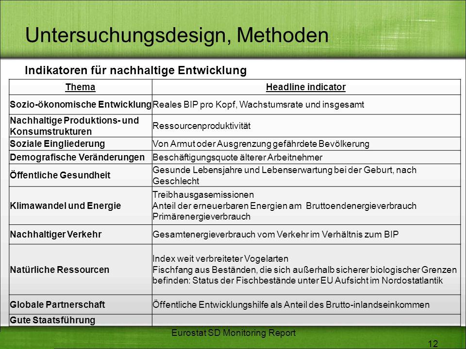 Untersuchungsdesign, Methoden