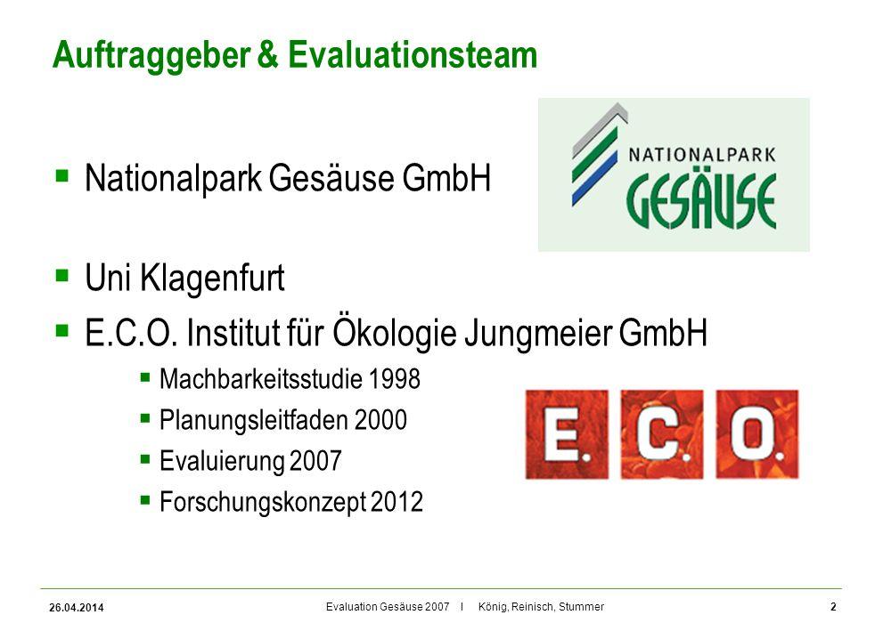 Auftraggeber & Evaluationsteam