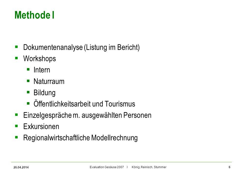Methode I Dokumentenanalyse (Listung im Bericht) Workshops Intern