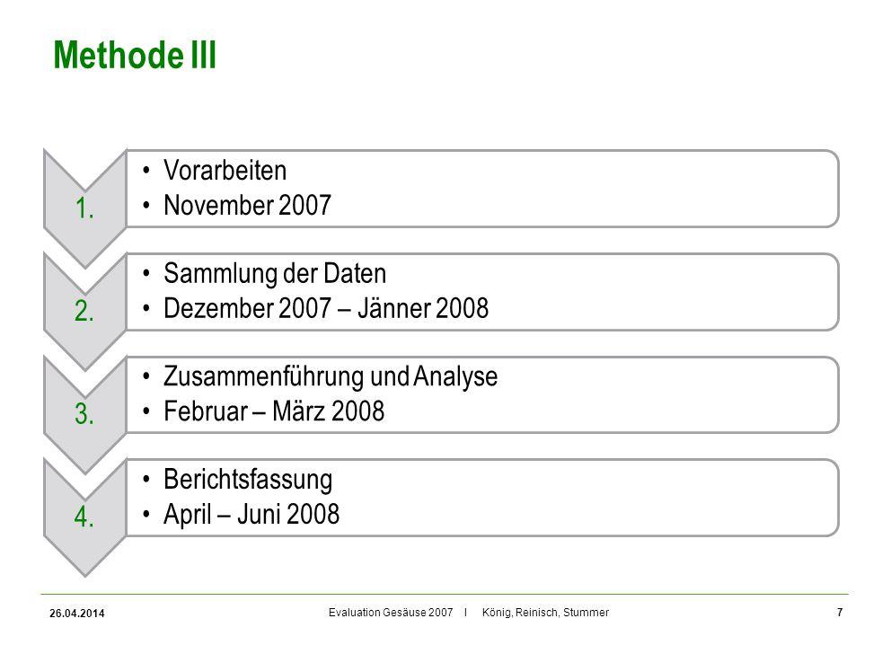 Methode III Vorarbeiten November 2007 28.03.2017 1. 2.
