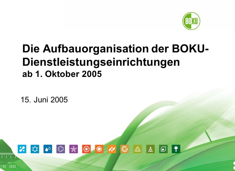 Die Aufbauorganisation der BOKU-Dienstleistungseinrichtungen ab 1