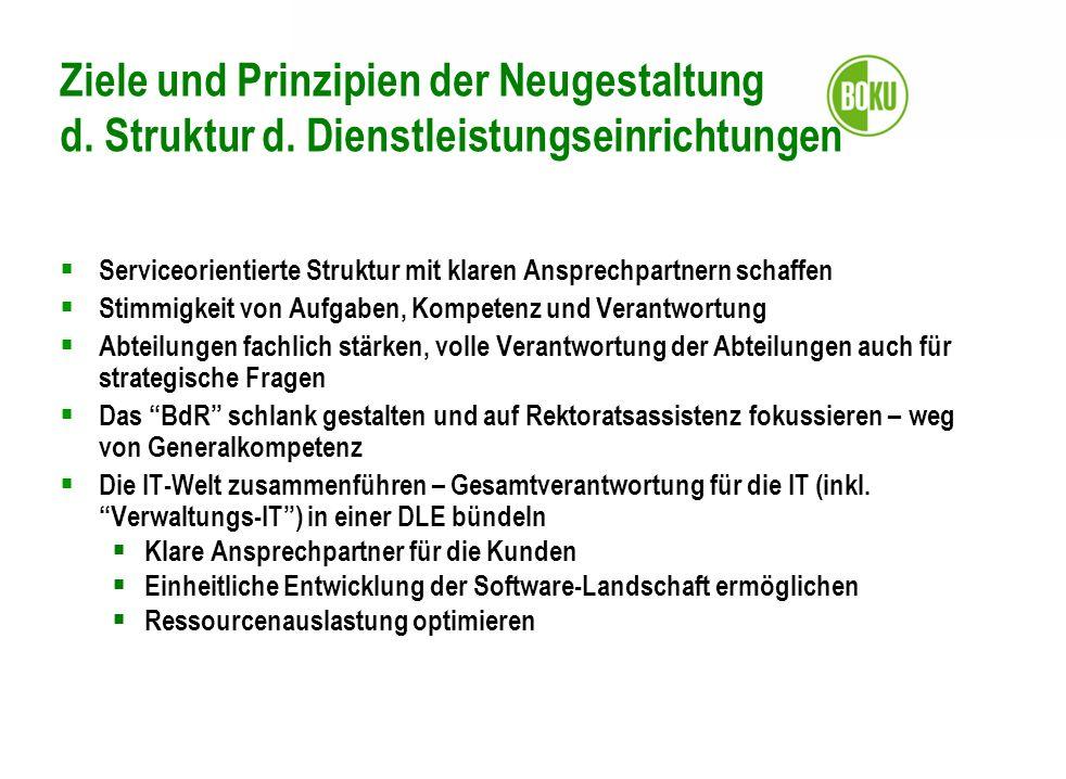 Ziele und Prinzipien der Neugestaltung d. Struktur d