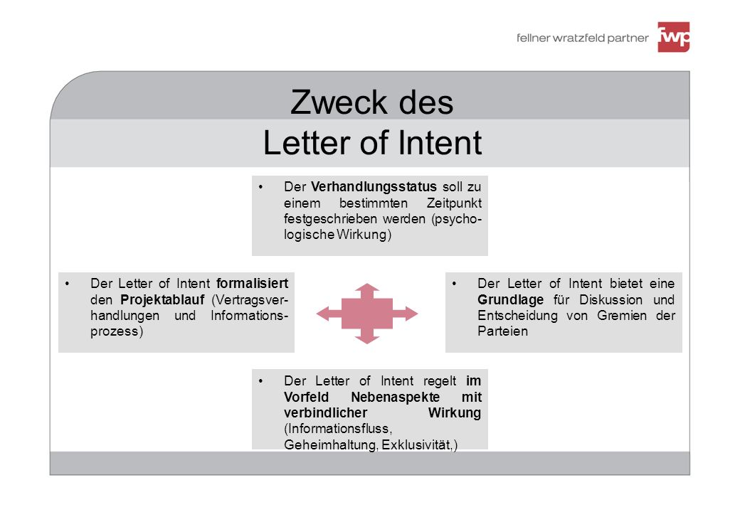 Zweck des Letter of Intent