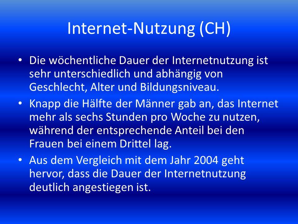 Internet-Nutzung (CH)