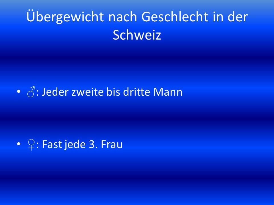 Übergewicht nach Geschlecht in der Schweiz